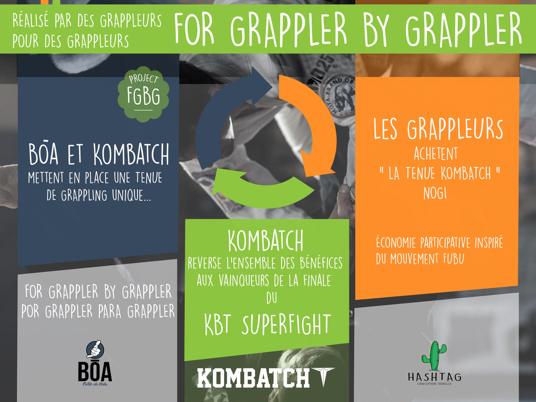 FGBG project For Grappler By Grappler