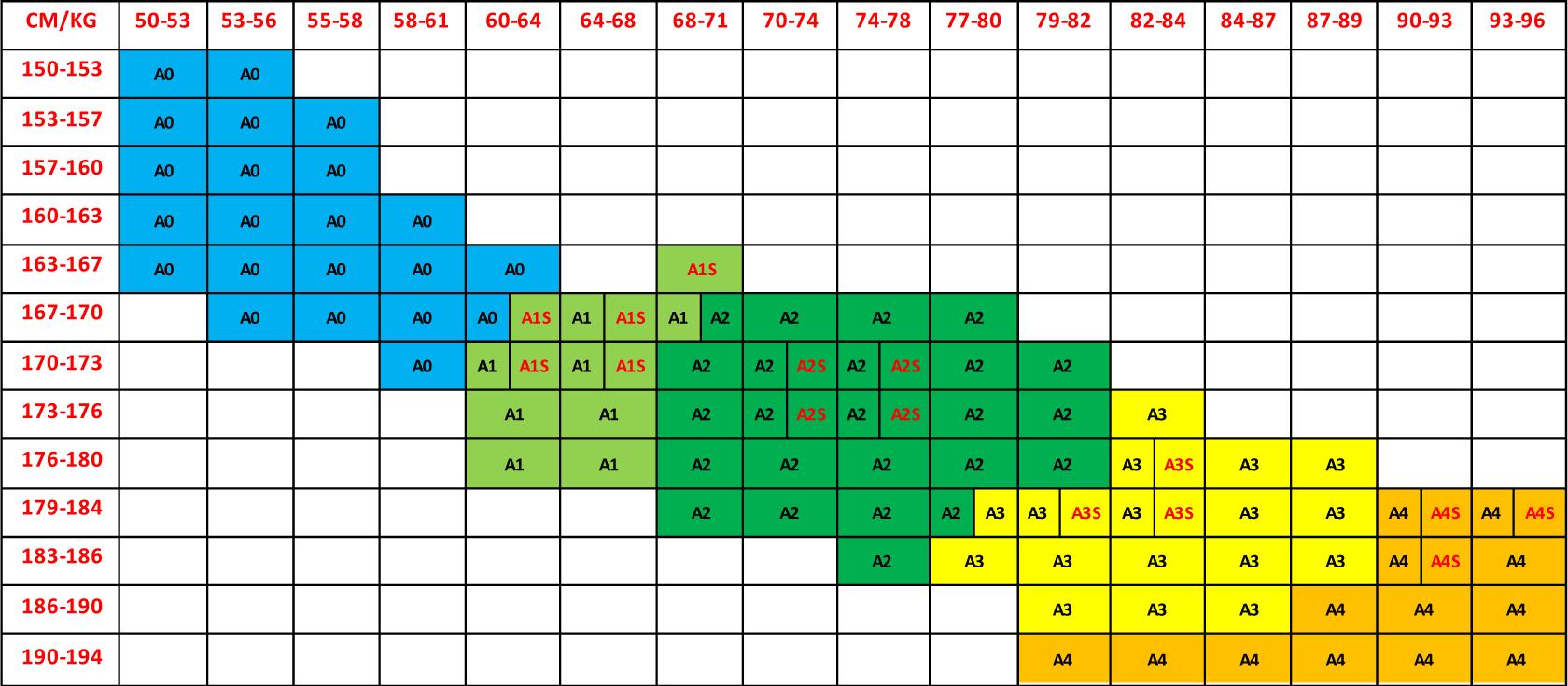 Brazilian Jiu-Jitsu Kimono Men chart size
